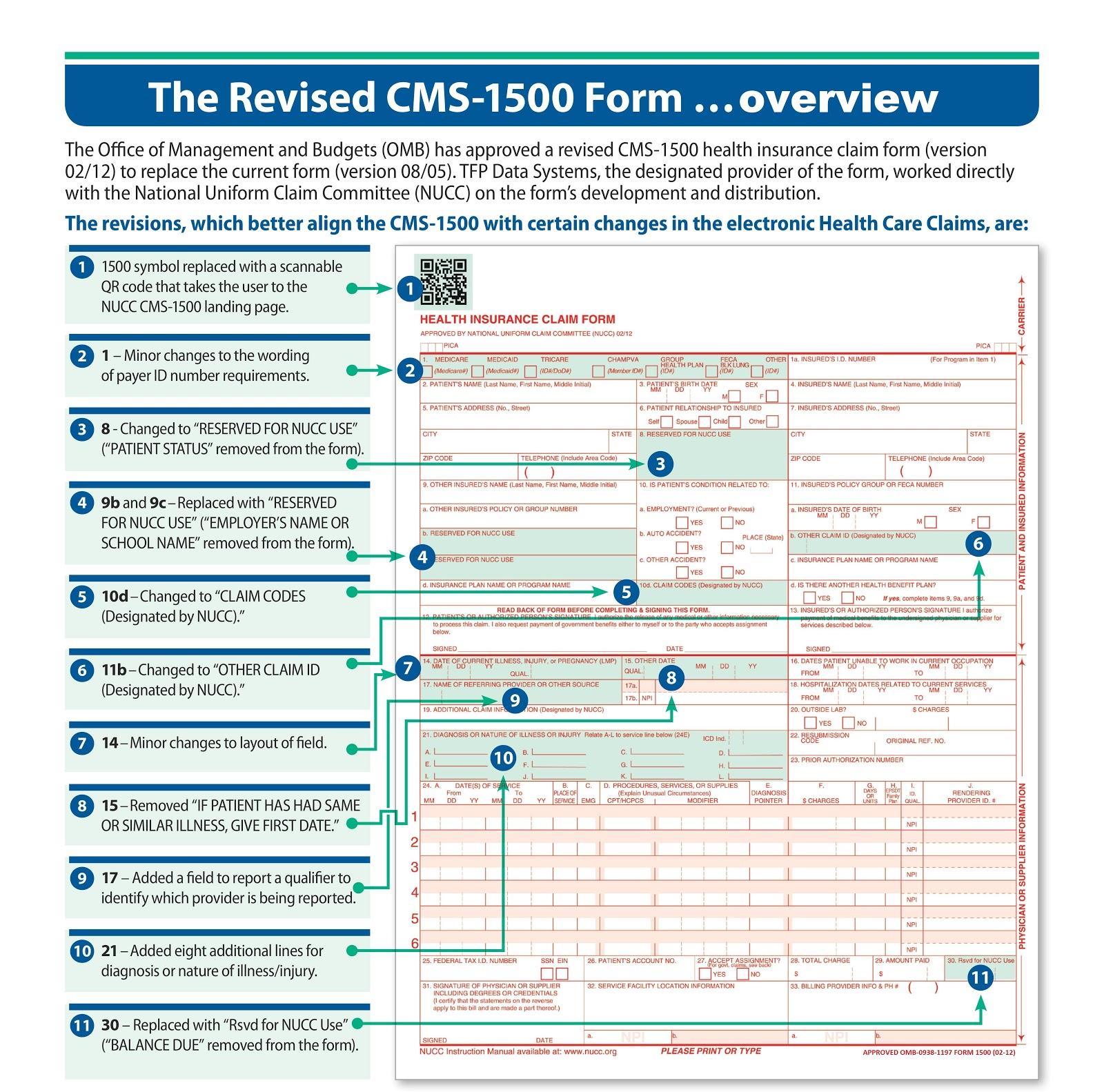 Downloadable Cms 1500 Form 0212