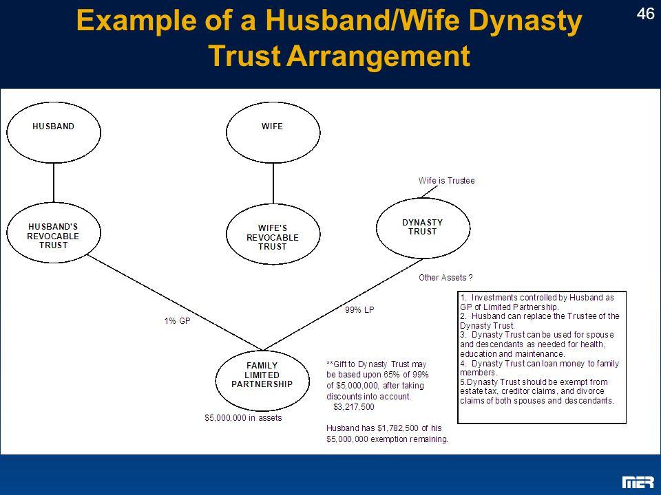 Dynasty Trust Forms