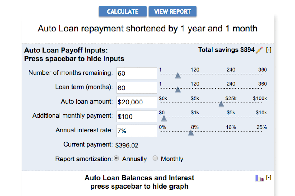 Early Loan Payoff Formula