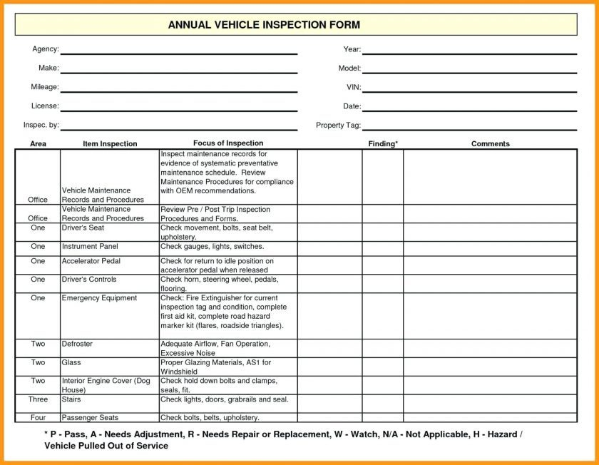 Fire Extinguisher Inspection Form Nfpa