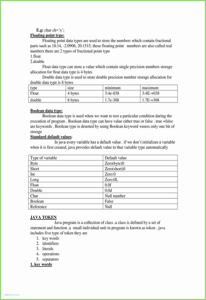 Blank Lease Agreement Texas Beautiful Free Lien Waiver Form Texas Lien Waiver Template Printable