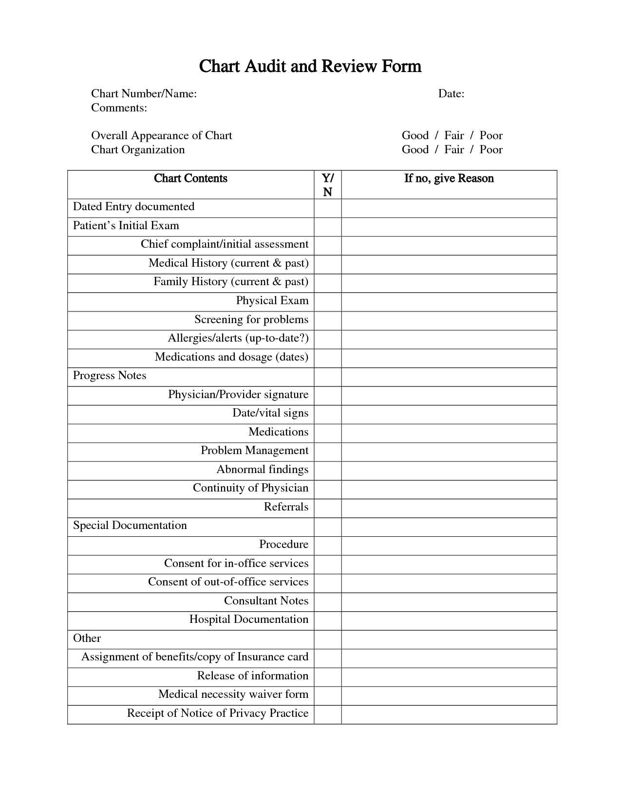 Free Medical Chart Audit Forms