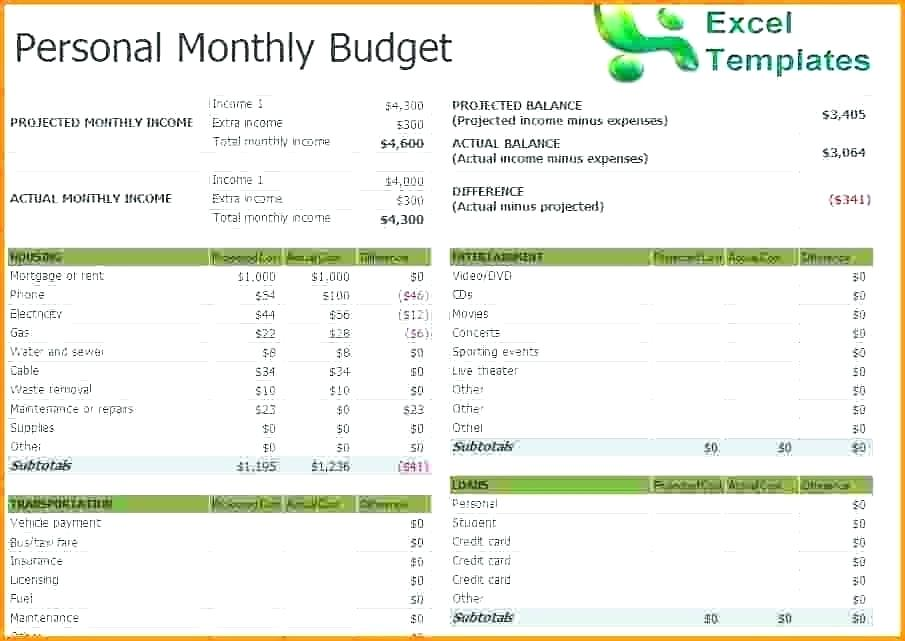 Free Monthly Budget Template For Mac