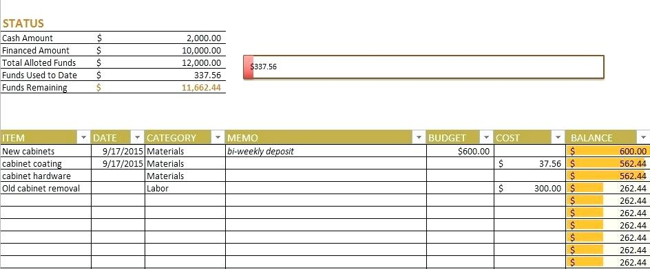 Free Monthly Budget Template Philippines
