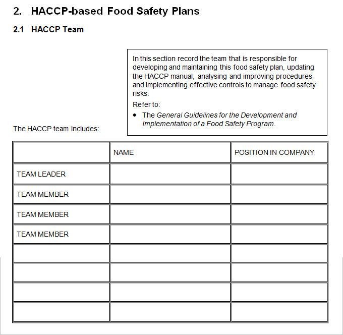 Haccp Plan Template Canada