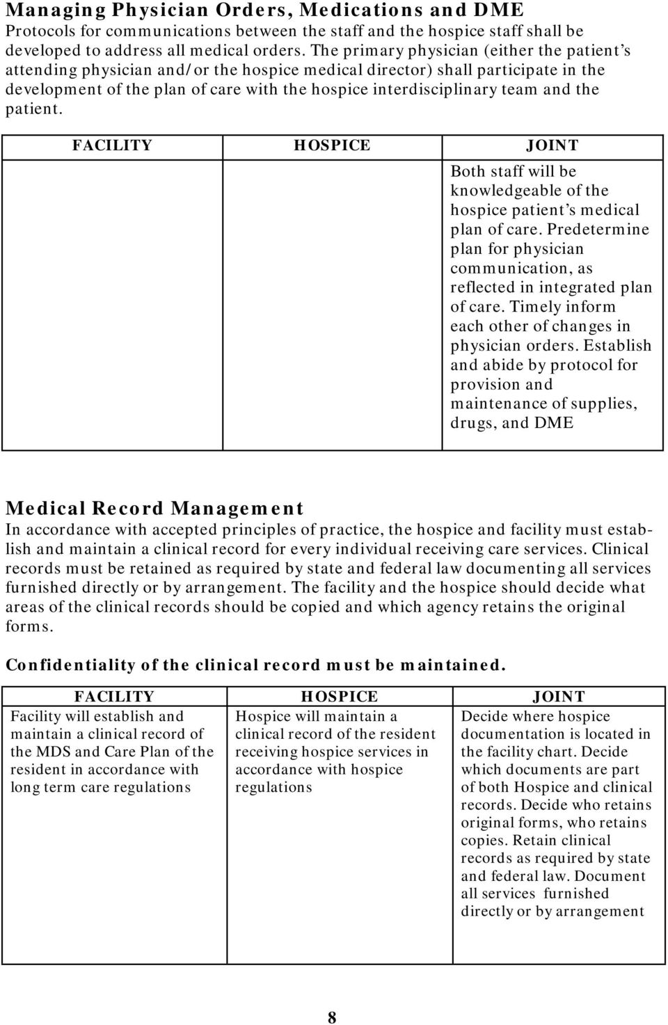 Hospice Forms For Documentation