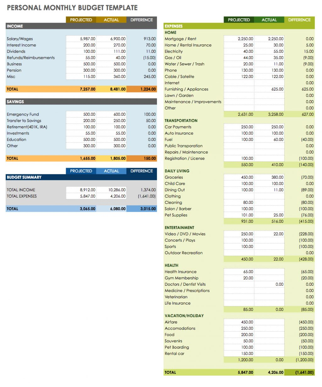 Household Budget Spreadsheet Google Docs