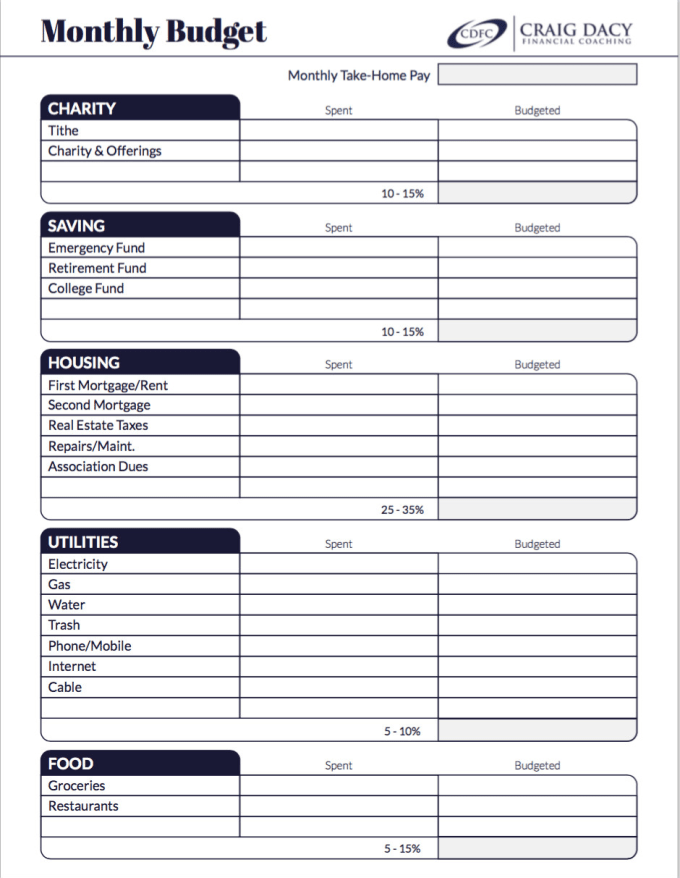 How Can I Create Editable Pdf Forms