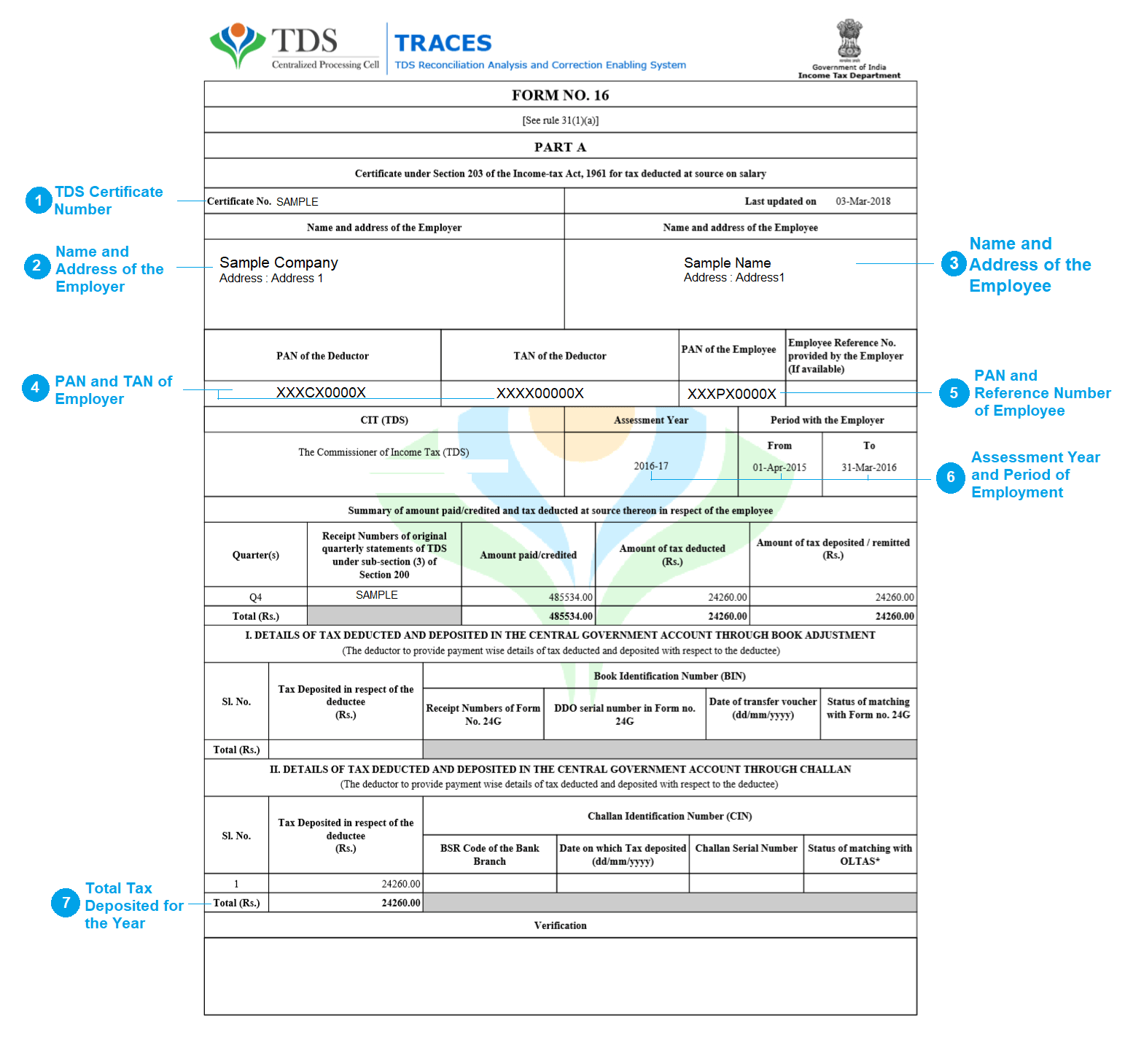 Income Tax Filing Form For Nri