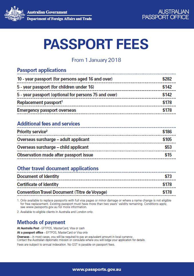 Indian Tourist Visa Application Melbourne
