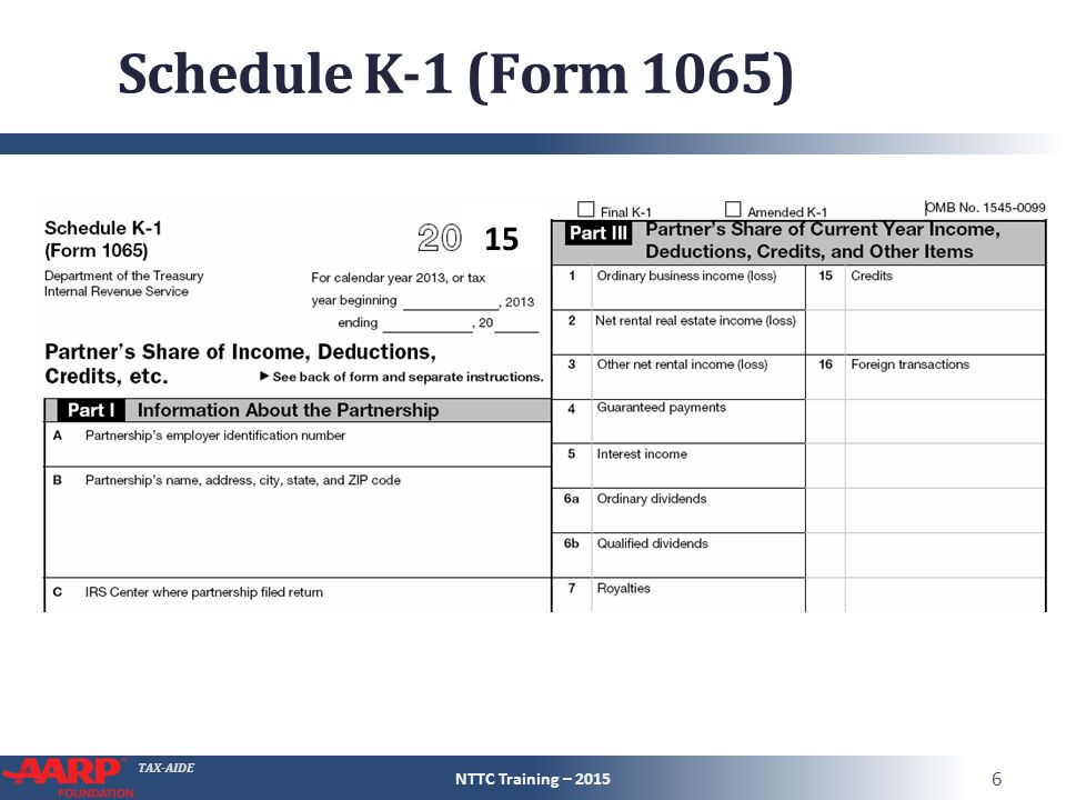 Schedule K 1 (form 1065) 15 Nttc Training – 2015