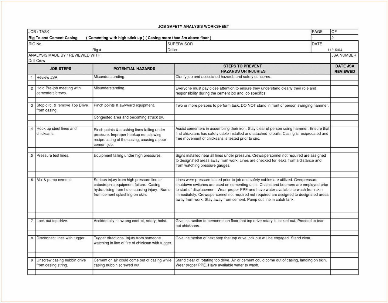 Job Hazard Analysis Form For Construction