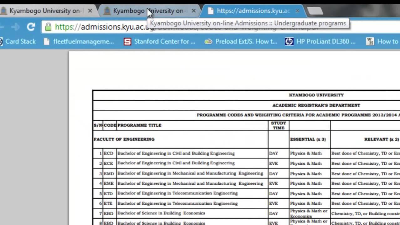 Kyambogo University Postgraduate Application Forms