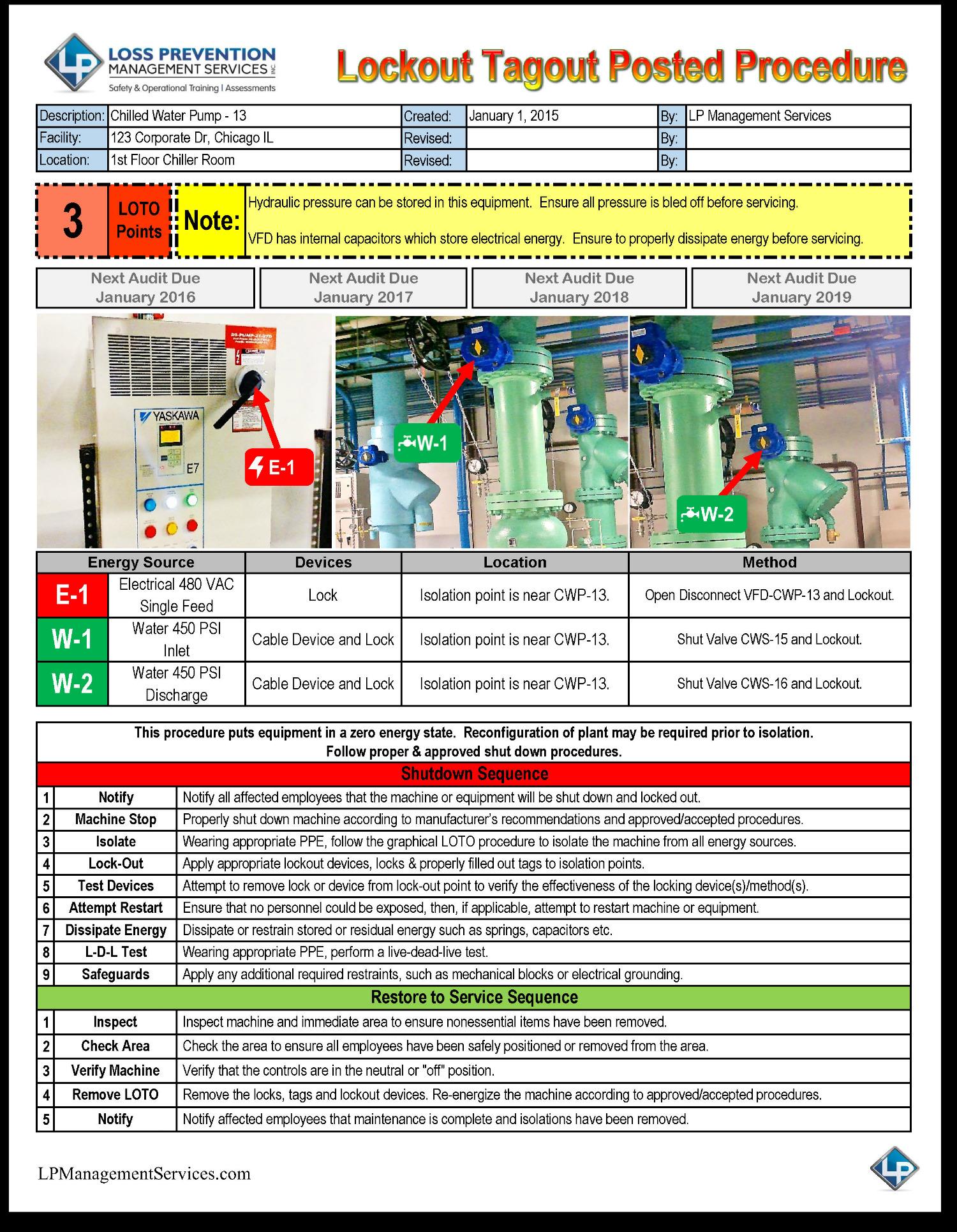 Lockout Tagout Procedure Format
