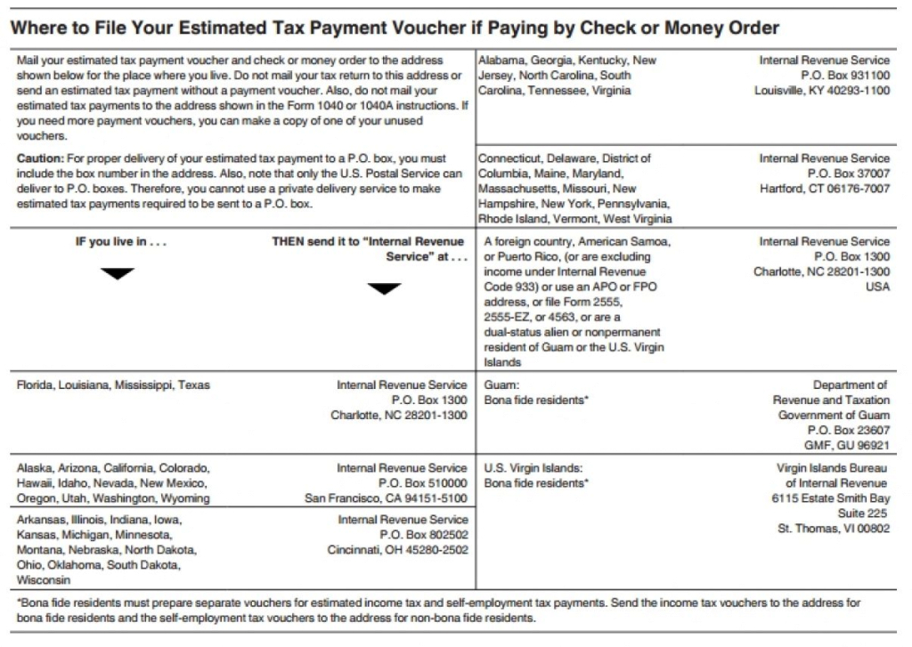 Estimated Tax Payment Form Irs Mailing Address For Llc Fillable If For Maryland Estimated Tax