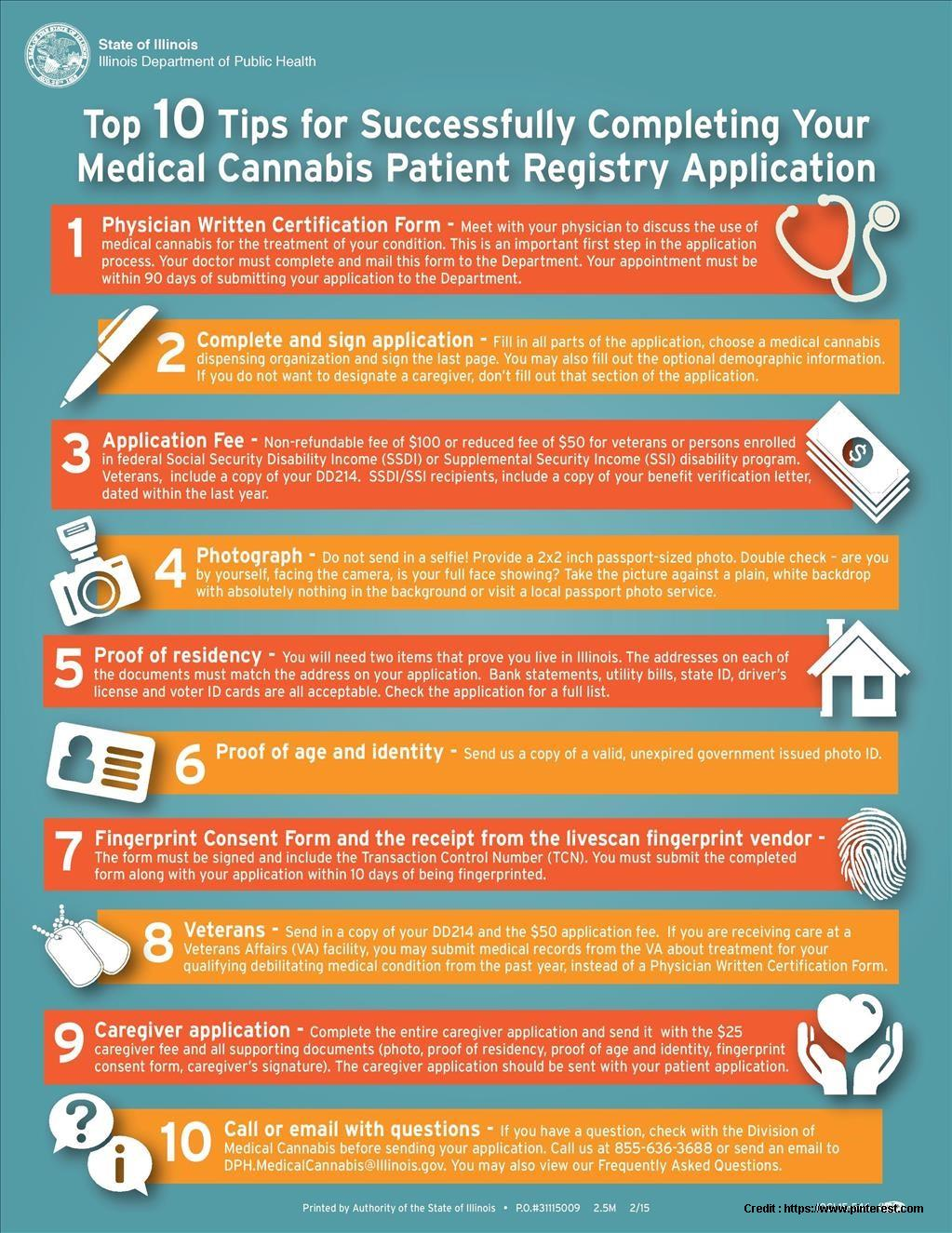 Medical Marihuana Application Form Canada