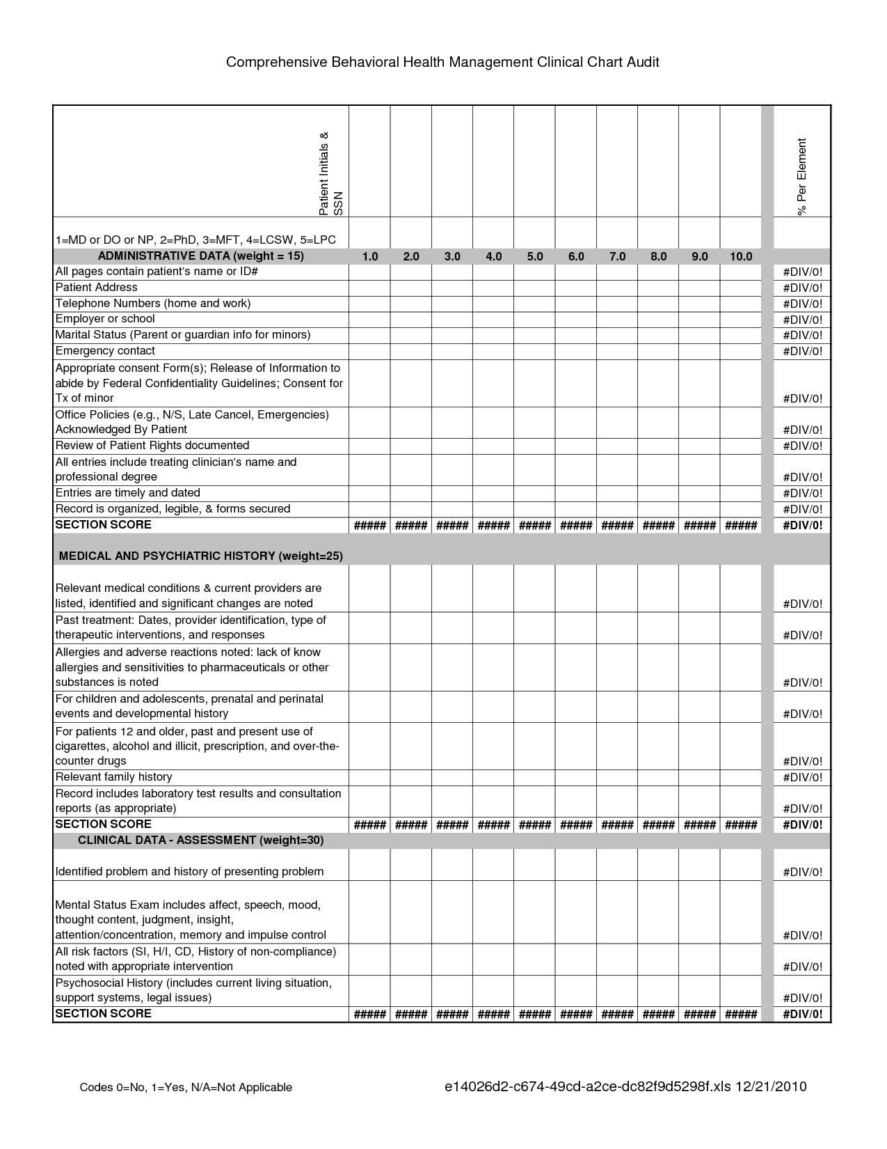 Medical Record Chart Audit Template
