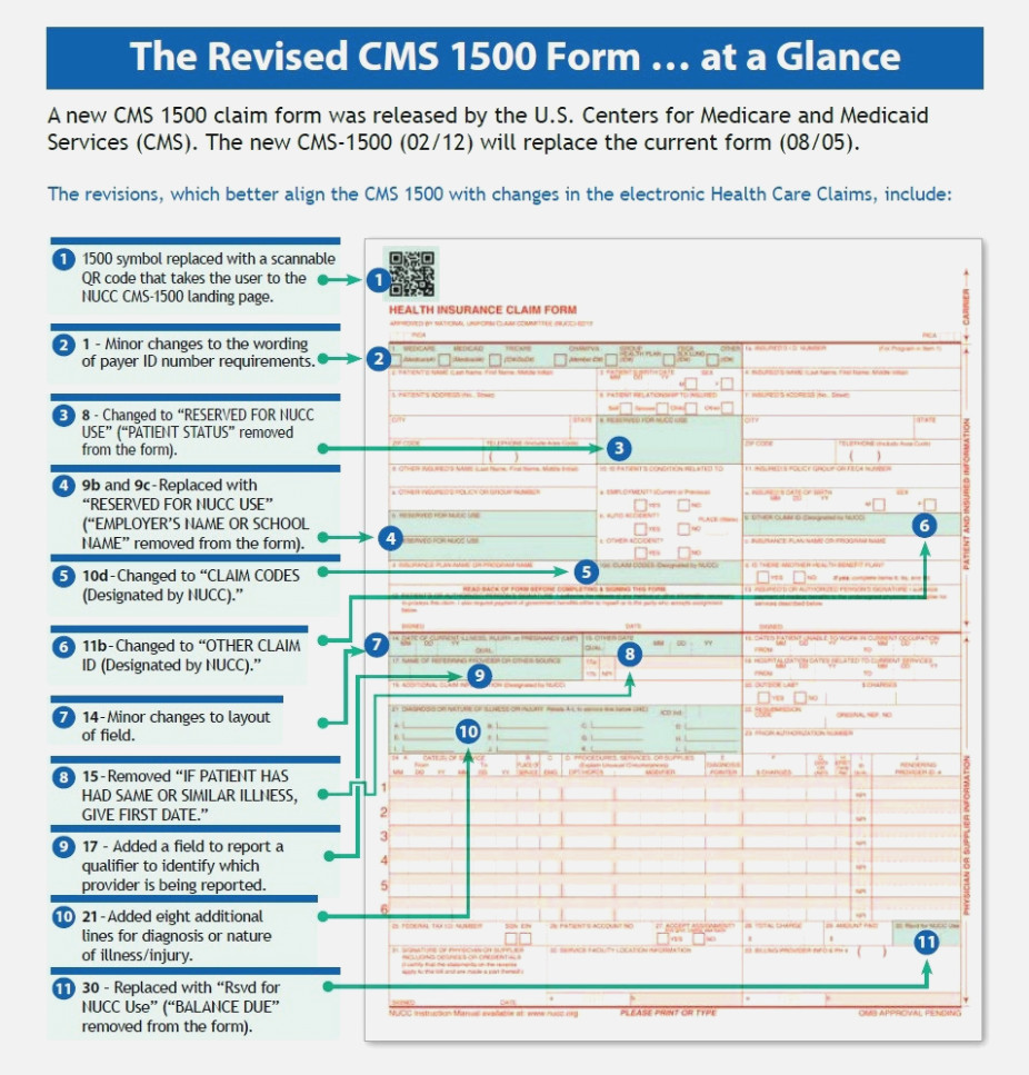 Medicare 1500 Claim Form Instructions