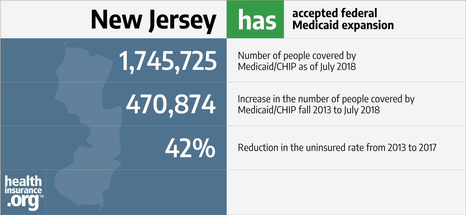 New Jersey Permanent Disability Forms