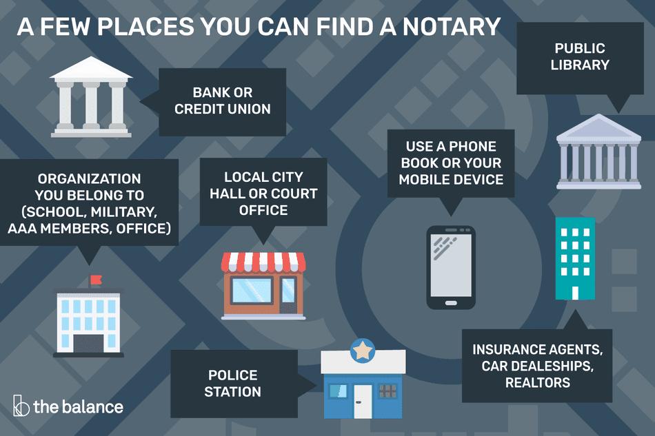 Notary Acknowledgement Form North Carolina