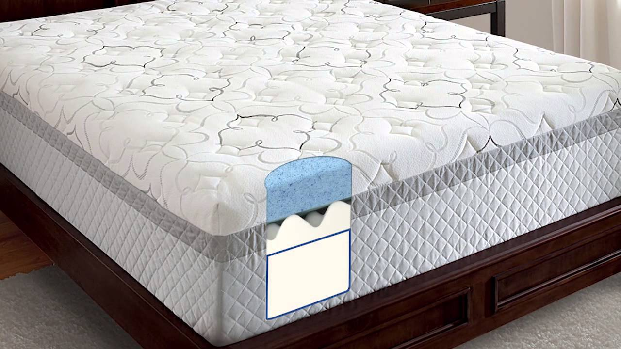 Novaform Gel Mattress
