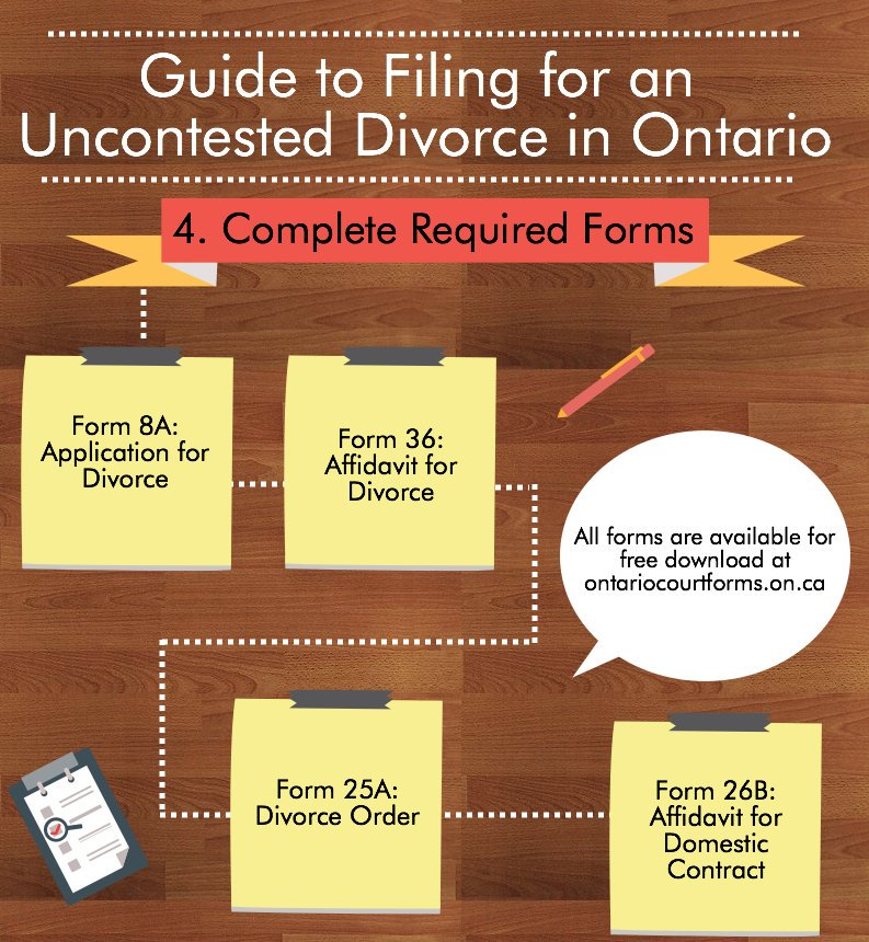 Ontario Divorce Forms 36