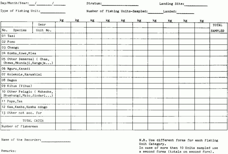 Osha Forklift Daily Inspection Form