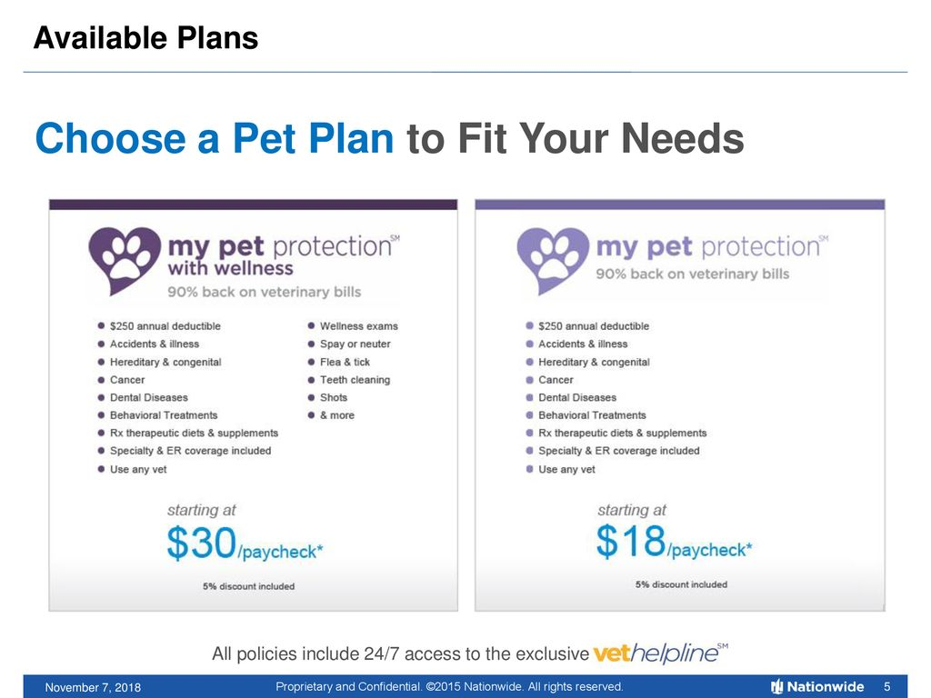 Pet Plan Claim Form For Veterinary Fees