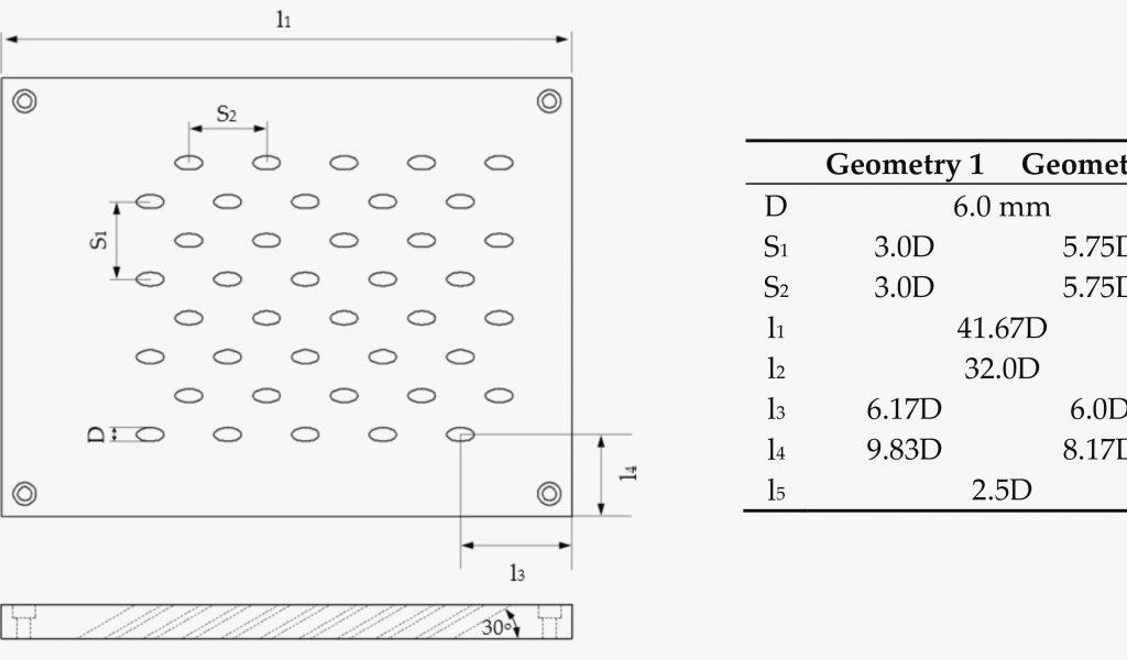 Printable I9 W4 Forms