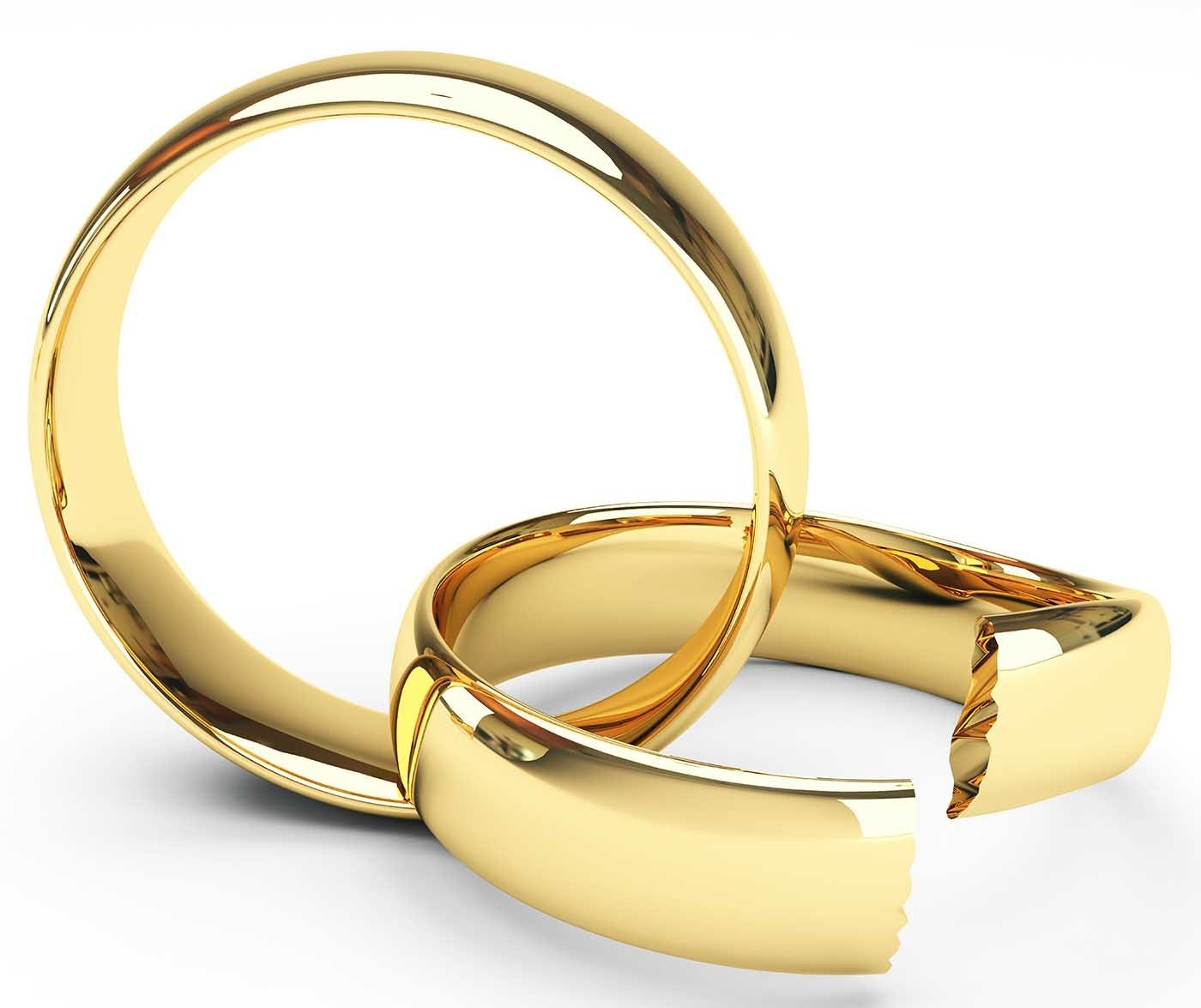 Pro Se Divorce Forms Oklahoma