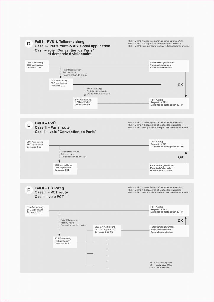Provisional Patent Application Format