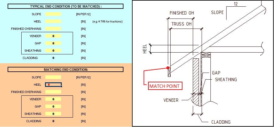 Roofing Estimate Formula