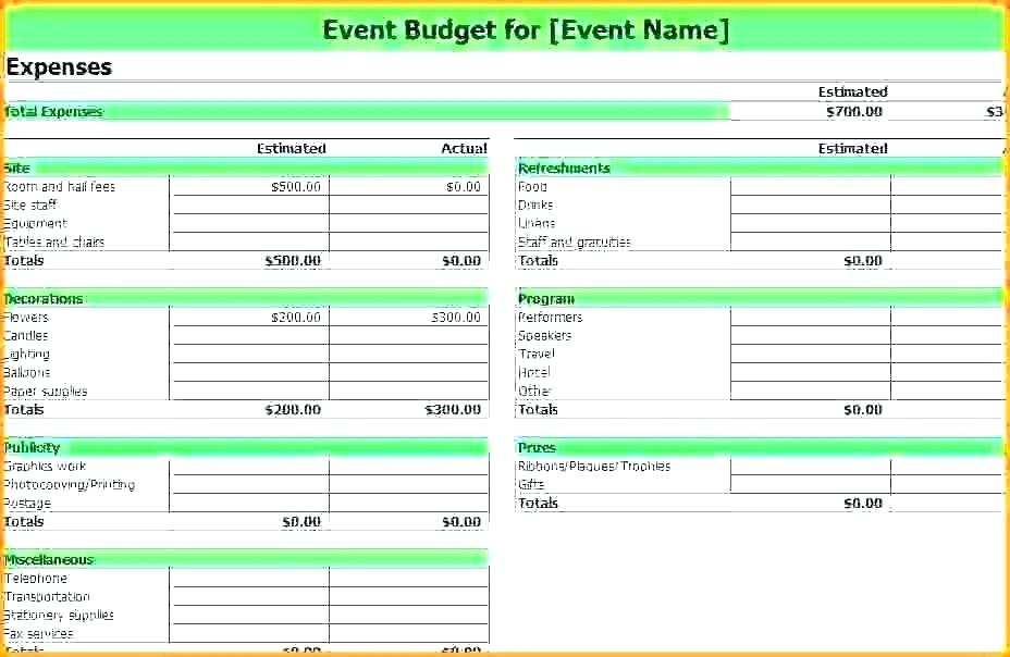 Sample Household Budget Forms Free