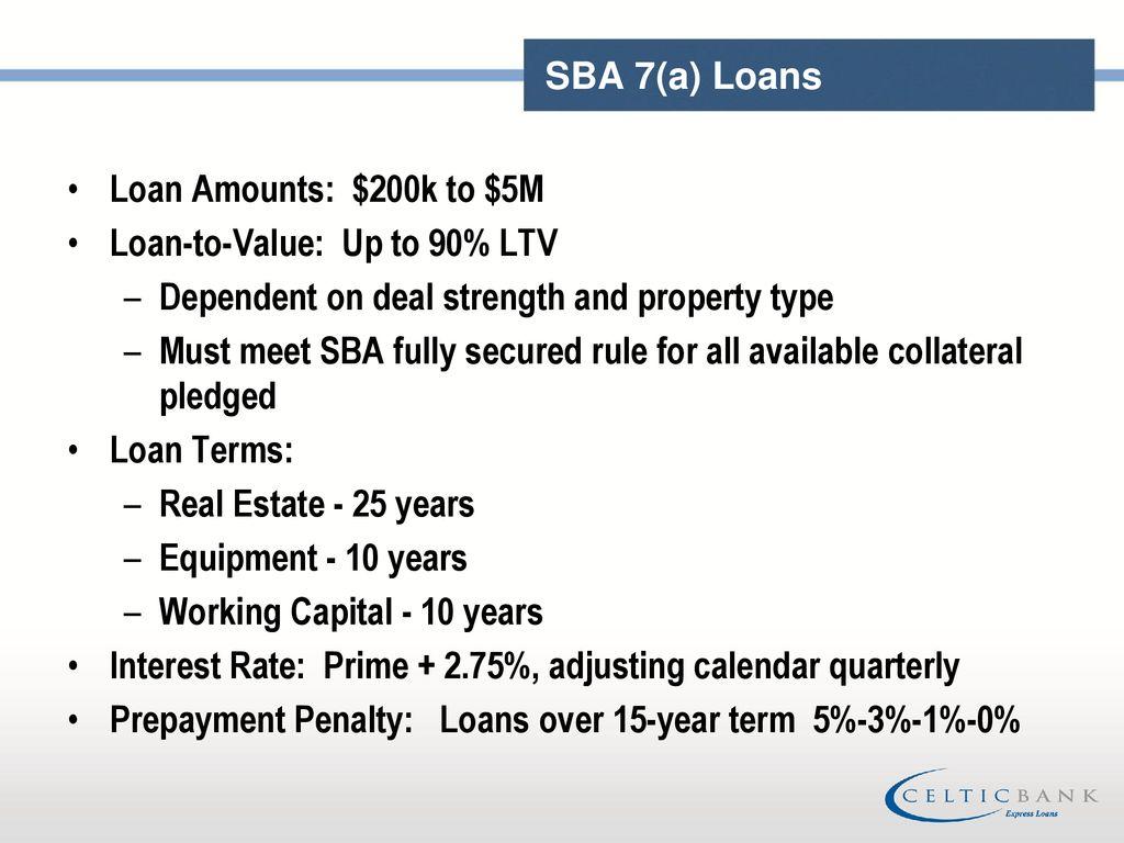 Sba Loan Landlord Waiver Form