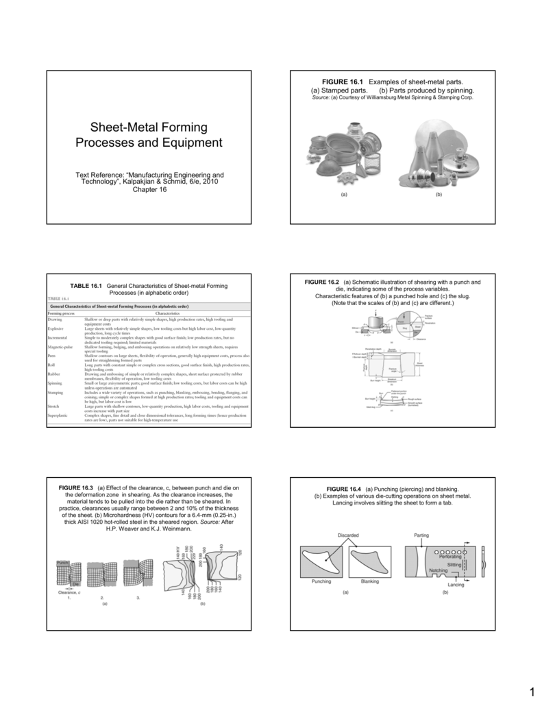 Sheet Metal Forming Processes And Equipment