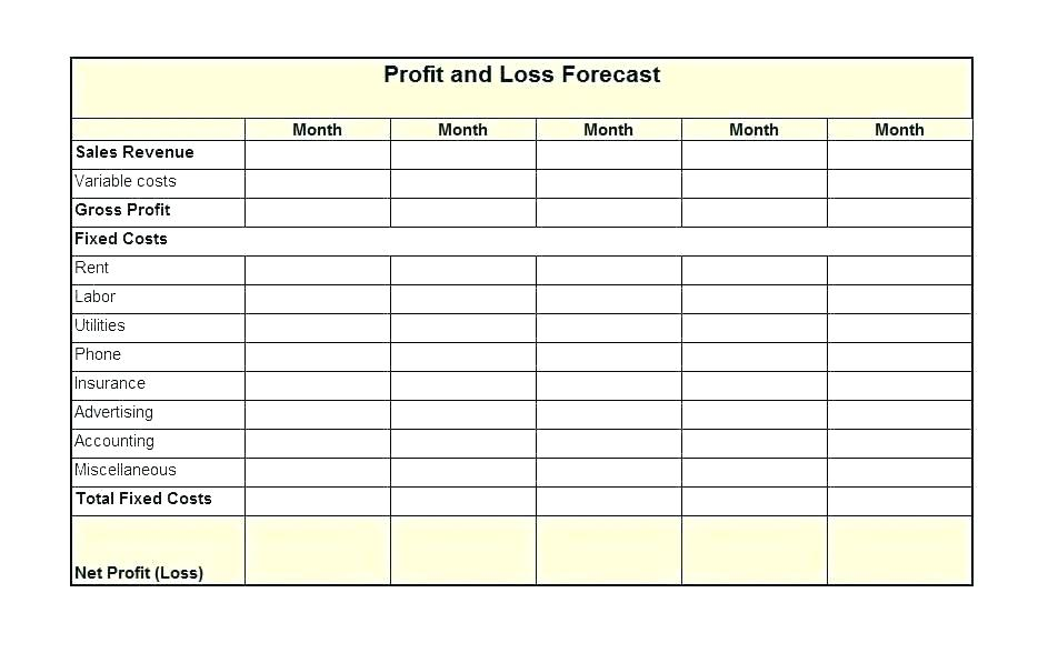 Simple Profit And Loss Template For Self Employed Ireland