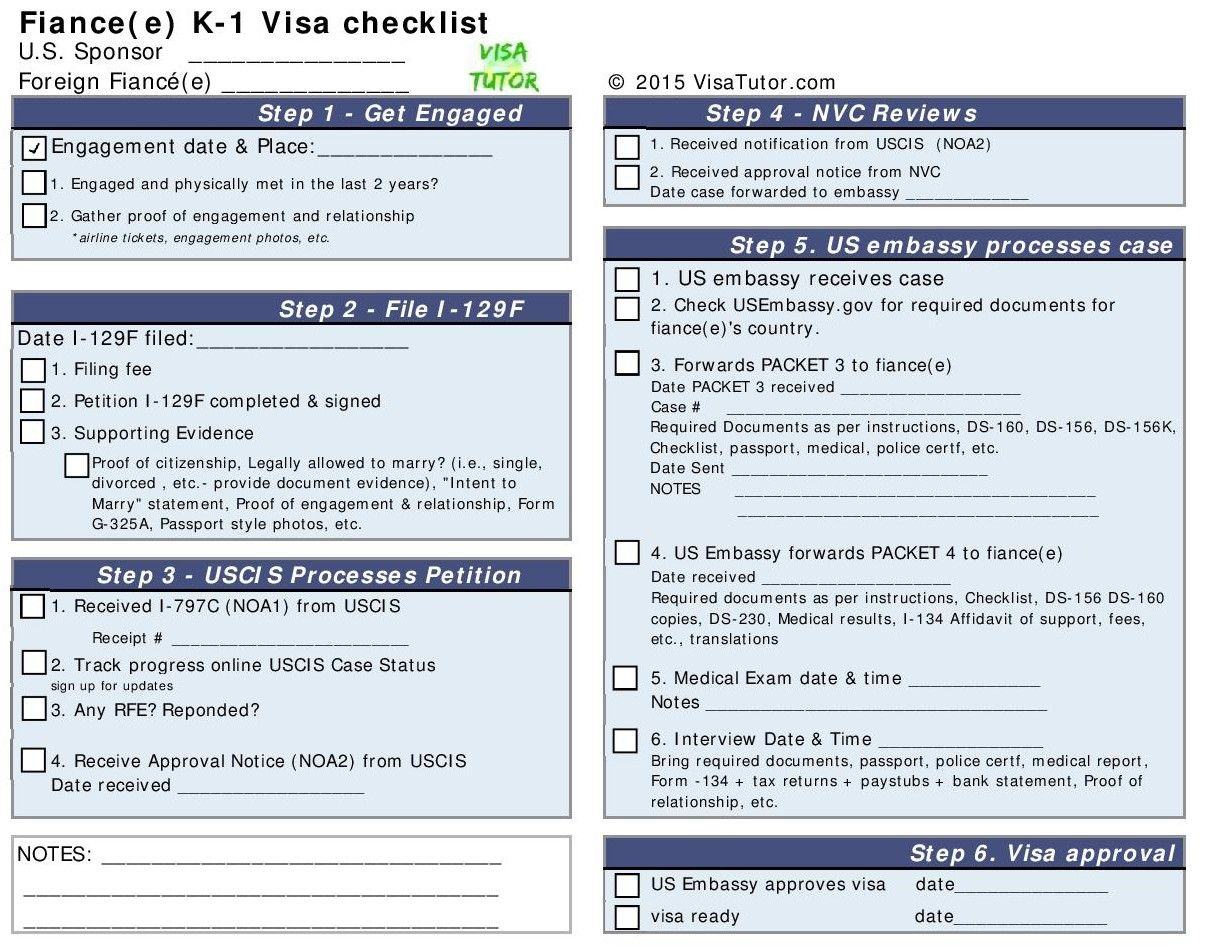 Sponsor Form For Fiance Visa