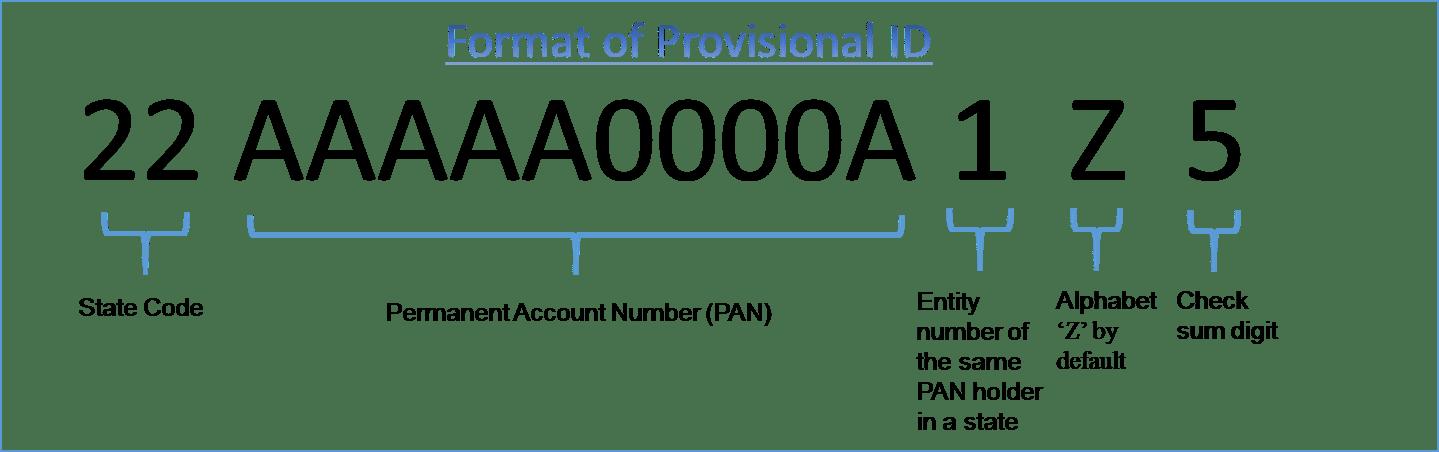 Ssi Registration Number Format