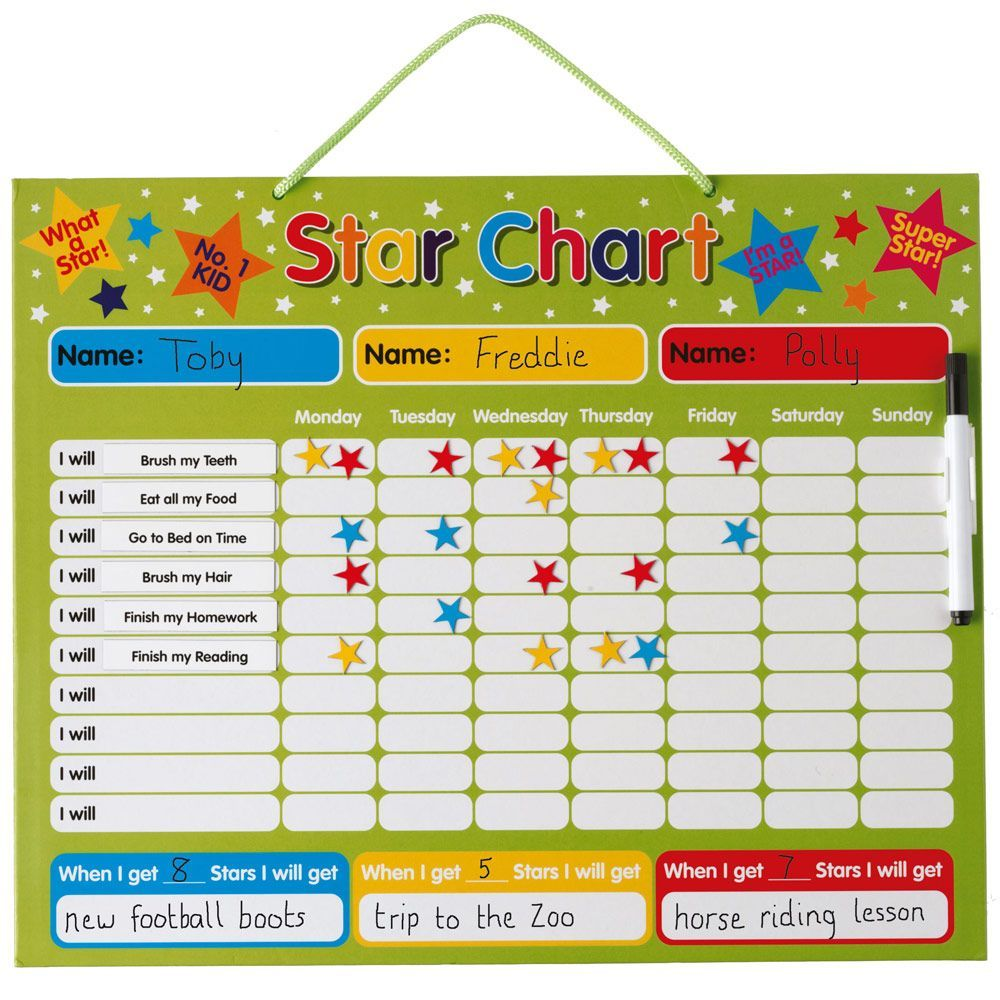 Sunday School Attendance Award Template