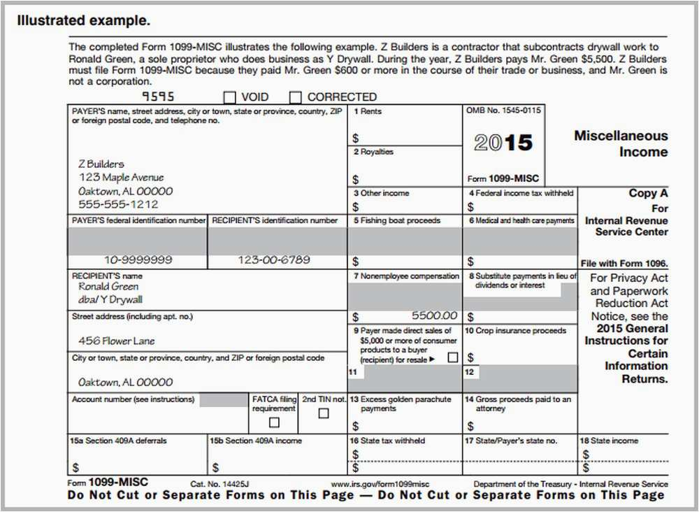 2015 Federal Tax Form Gallery Fast Answers About 1099 Forms For Independent Workers Small Free