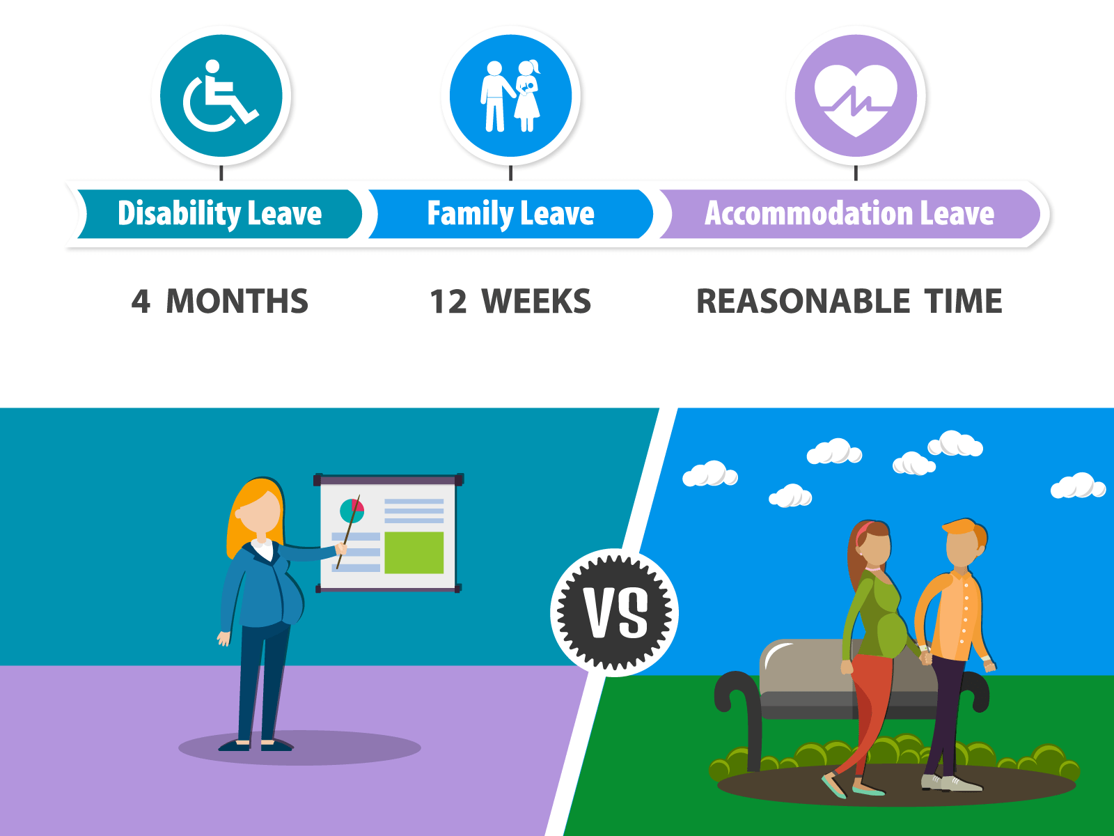 Temporary Disability Benefits California Forms