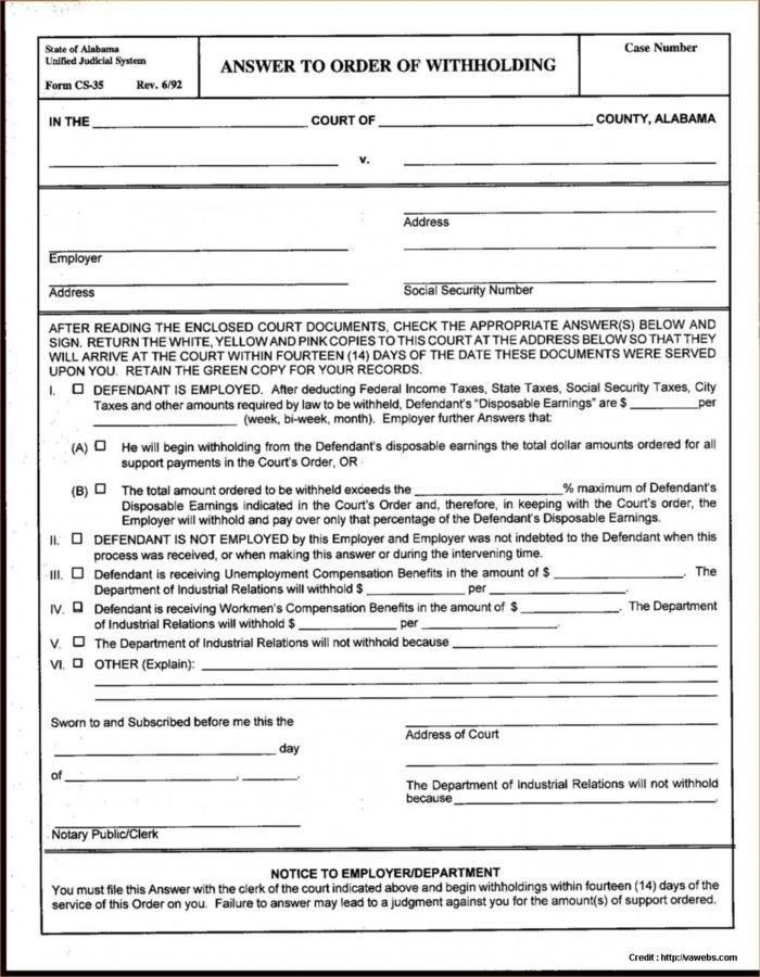 Uncontested Divorce Forms Ontario Canada