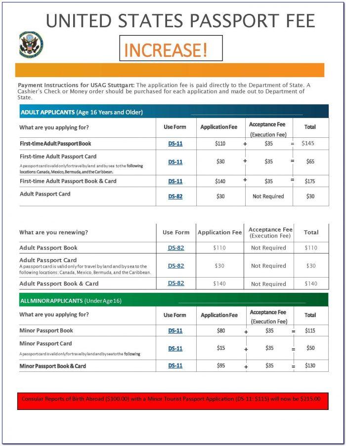United States Postal Service Passport Renewal Form