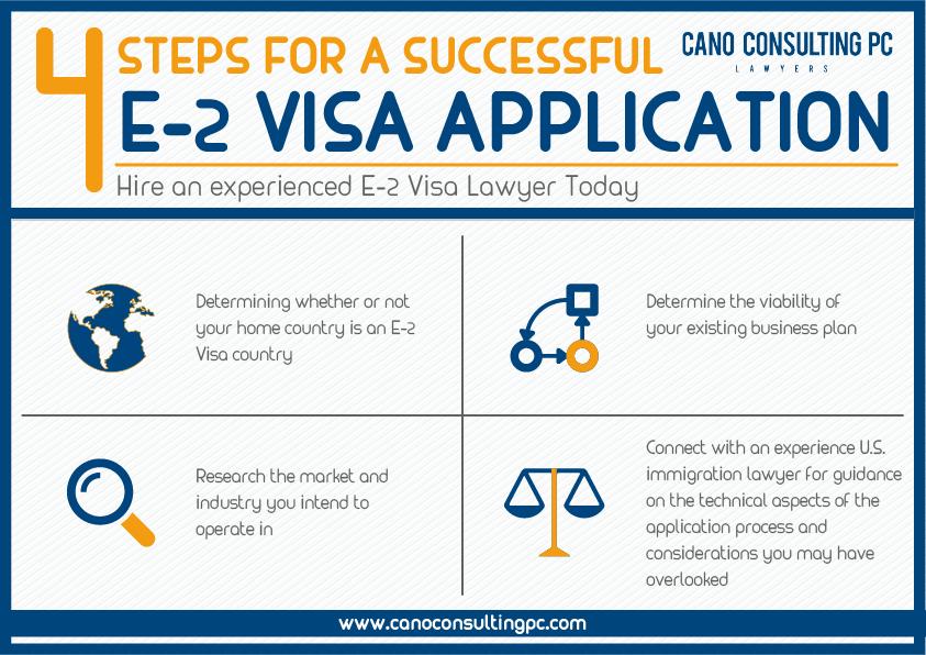 Us E2 Visa Application Form