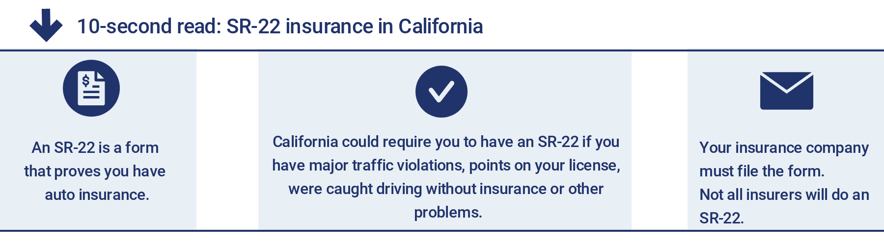 What Is A Sr22 Form For Insurance