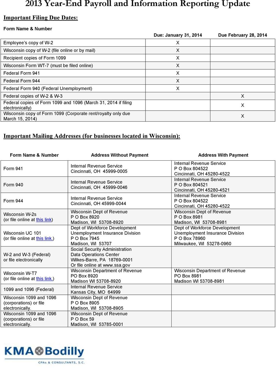 Where To Mail Wisconsin W2 Forms
