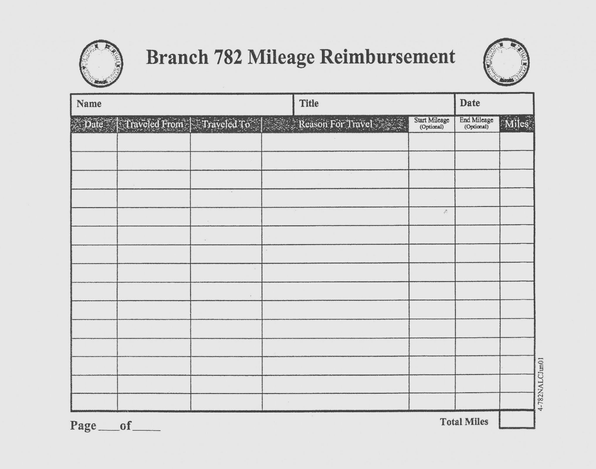 Workmans Comp Mileage Reimbursement Form