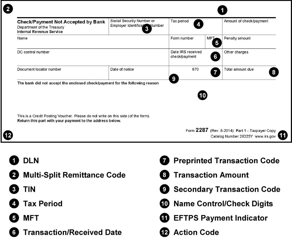 Www Irs Gov Online Payment Agreement Beautiful 3 11 10 Revenue Receipts