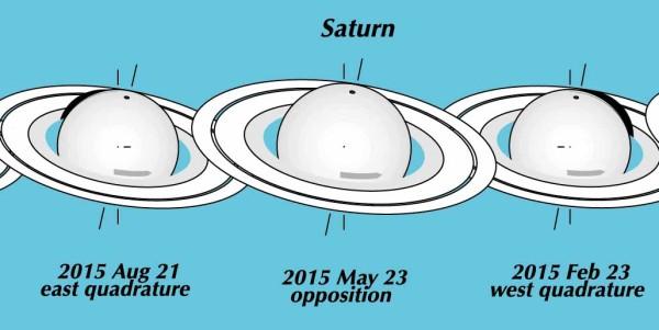 SaturnEQuad2015