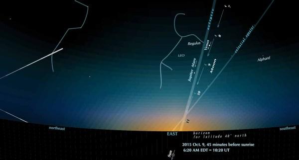sky 2015 Oct 9 morning